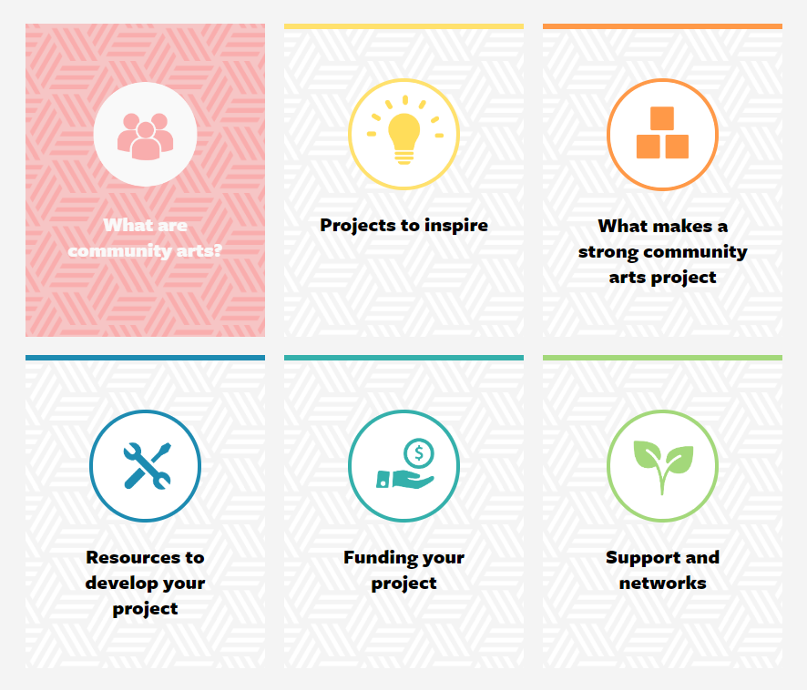 Screenshot from Creative NZ Community Arts Project Toolkit showing different topic subjects: Projects to inspire, What makes a strong community arts project, Resources to develop your project, Funding your project, Support and networks